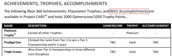 Wii U accomplishments