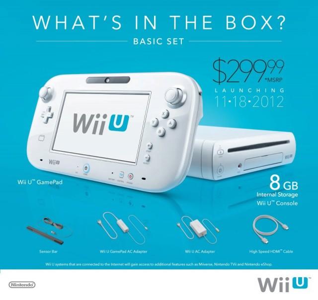 Wii U infographic