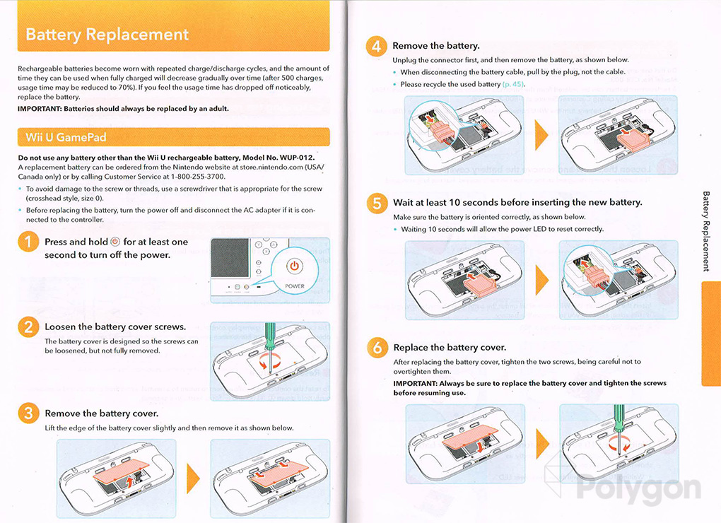 Wii U Instruction Manual Photos - Nintendotoday