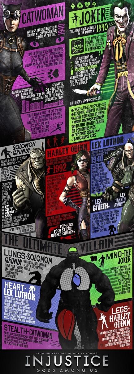 villain-infographic