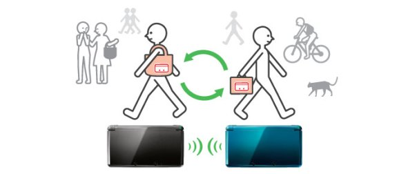 streetpass_3ds