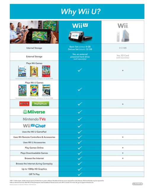 Wii_WiiU_ComparisonChart_Large