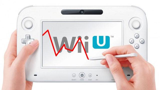 wii-u-financial