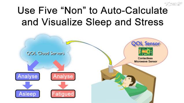 qol-sleep-nintendo
