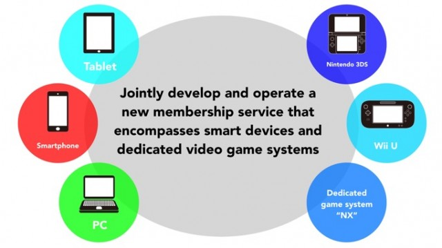 dedicated-game-system-nx