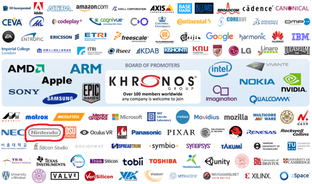 khronos-group-members