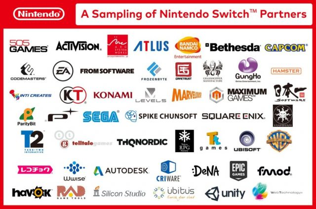 Nintendo Switch shows strong third party support