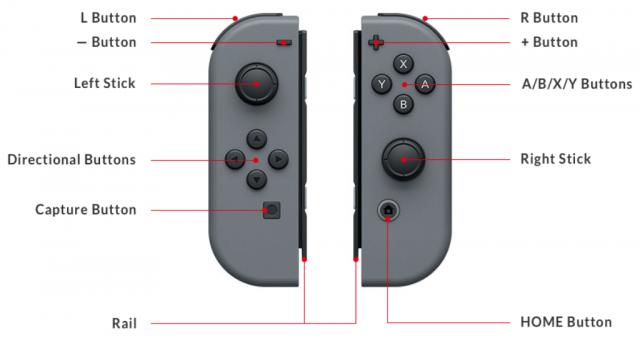 Nintendo Switch Hardware Tour Amp Details Nintendotoday