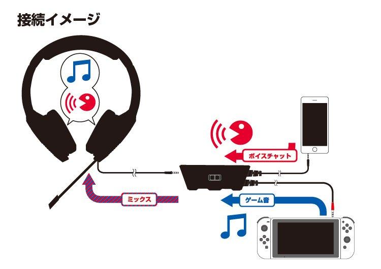 HORI reveals new Switch gaming headset