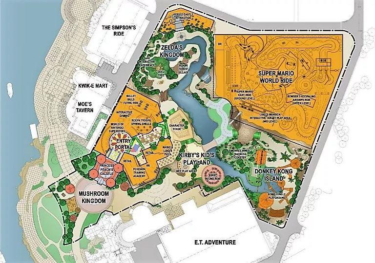 Nintendo Theme Park features